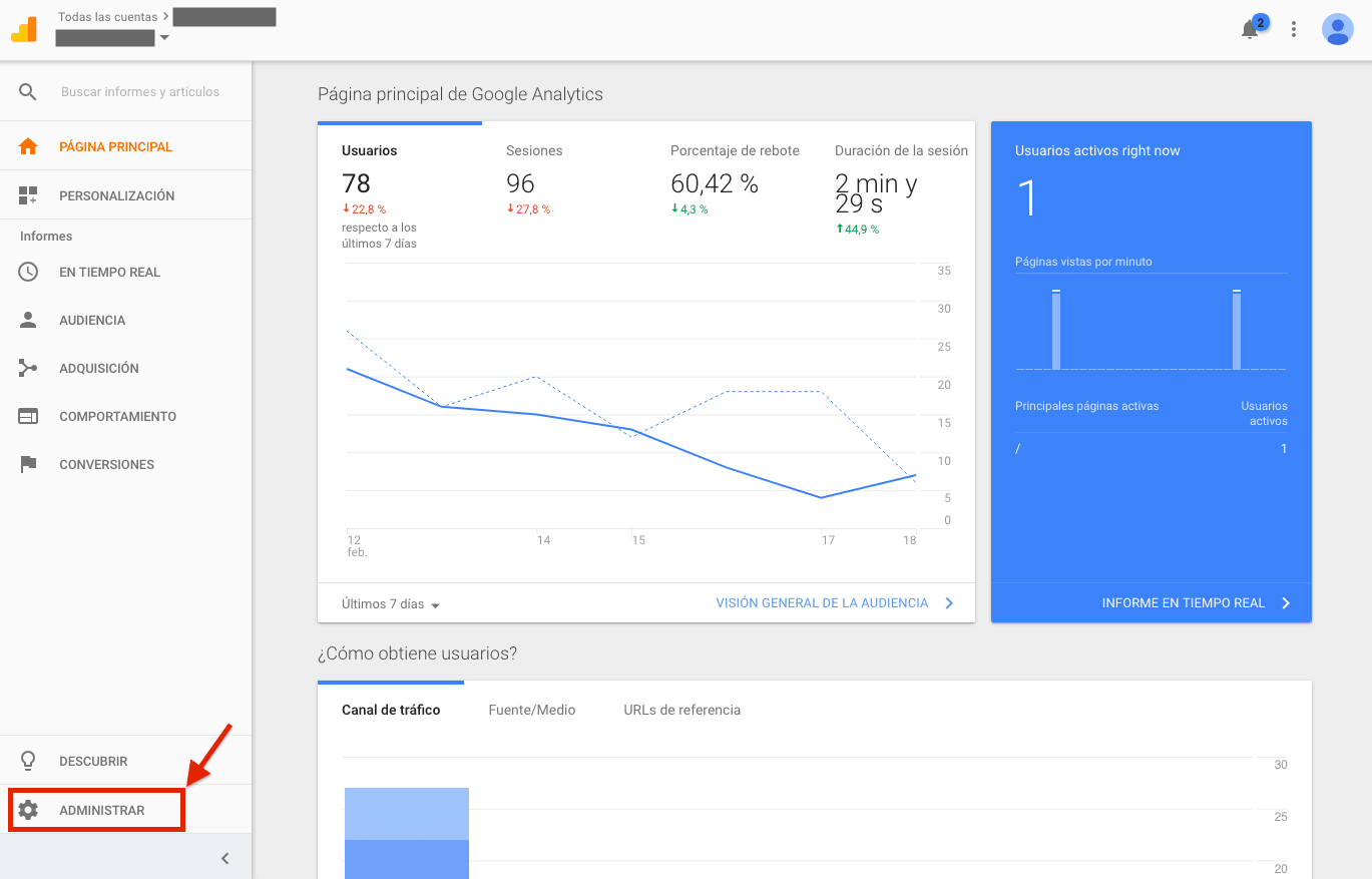 Google Analytics - Panel general