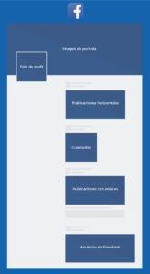 Dimensión de imágenes para Facebook