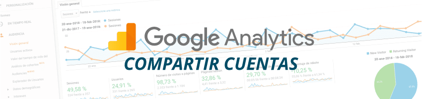 compartir google analytics